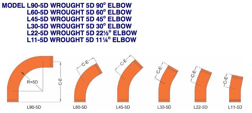 Shurjoint Long radius 90o elbows 3D, 5D, and 6D